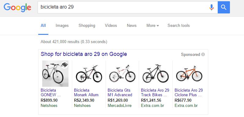 Google Shopping e suas oportunidades